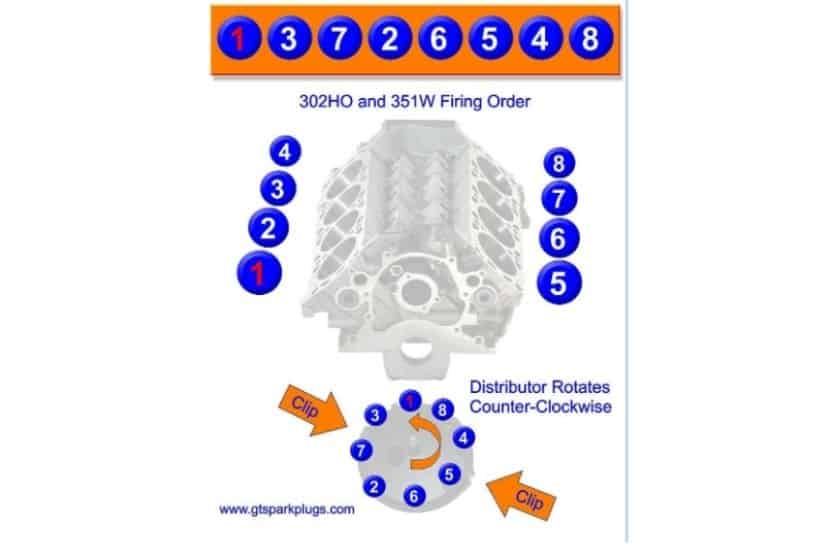 Ford Engine Firing Order [302, 5.4, 4.6 390, 5.0, 351]