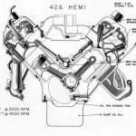 What Does Hemi Mean? What Is a Hemi Engine?